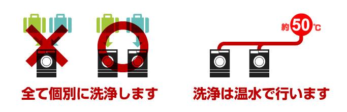 代行_個別洗浄・温水洗浄模式図_02